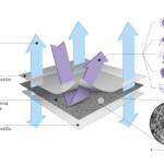 Spurtex-nano-rouska-material